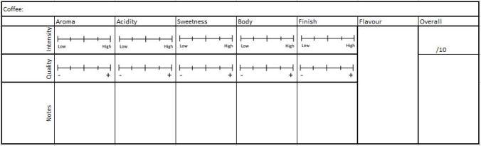 SampleScoreSheet